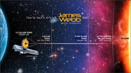 Телескоп James Webb
