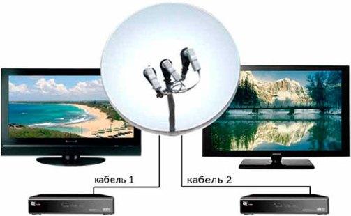 odna antenna dva televizora