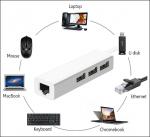 USB-LAN адаптер Realtek RTL 8152